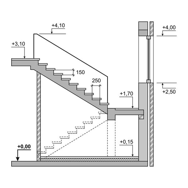 vorsicht treppe tipps f r mehr sicherheit malermeisterbetrieb gabriel gmbh. Black Bedroom Furniture Sets. Home Design Ideas